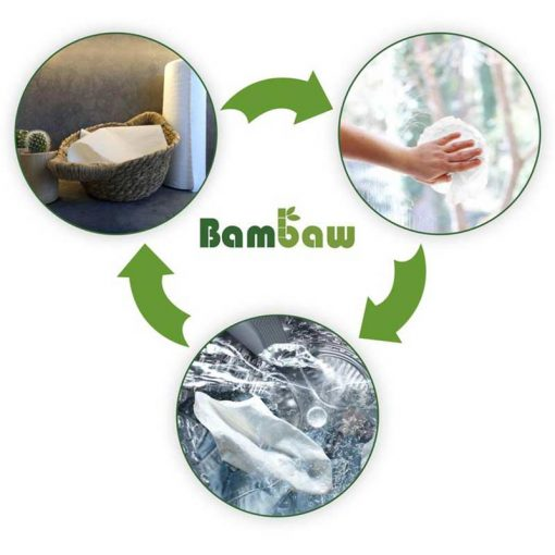 benefits of reusable kitchen roll