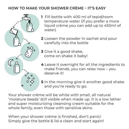 plastic free shower creme infographic