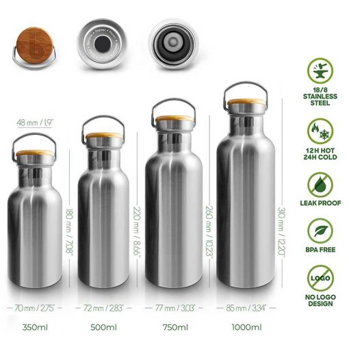 bambaw insulated water bottle infographic