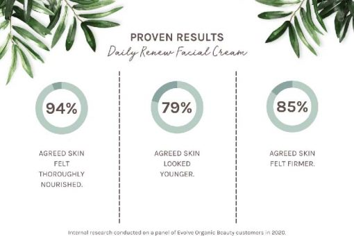 evolve daily renew facial cream customer reviews